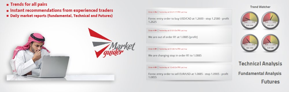 Al brooge forex broker